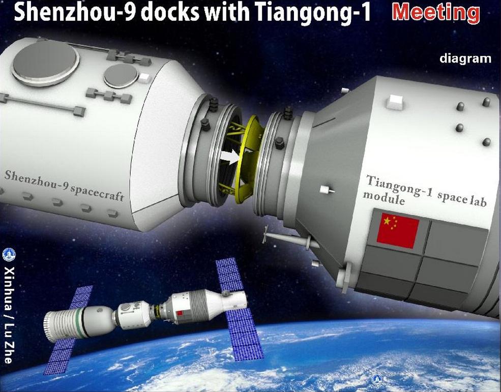 Тяньгун_2