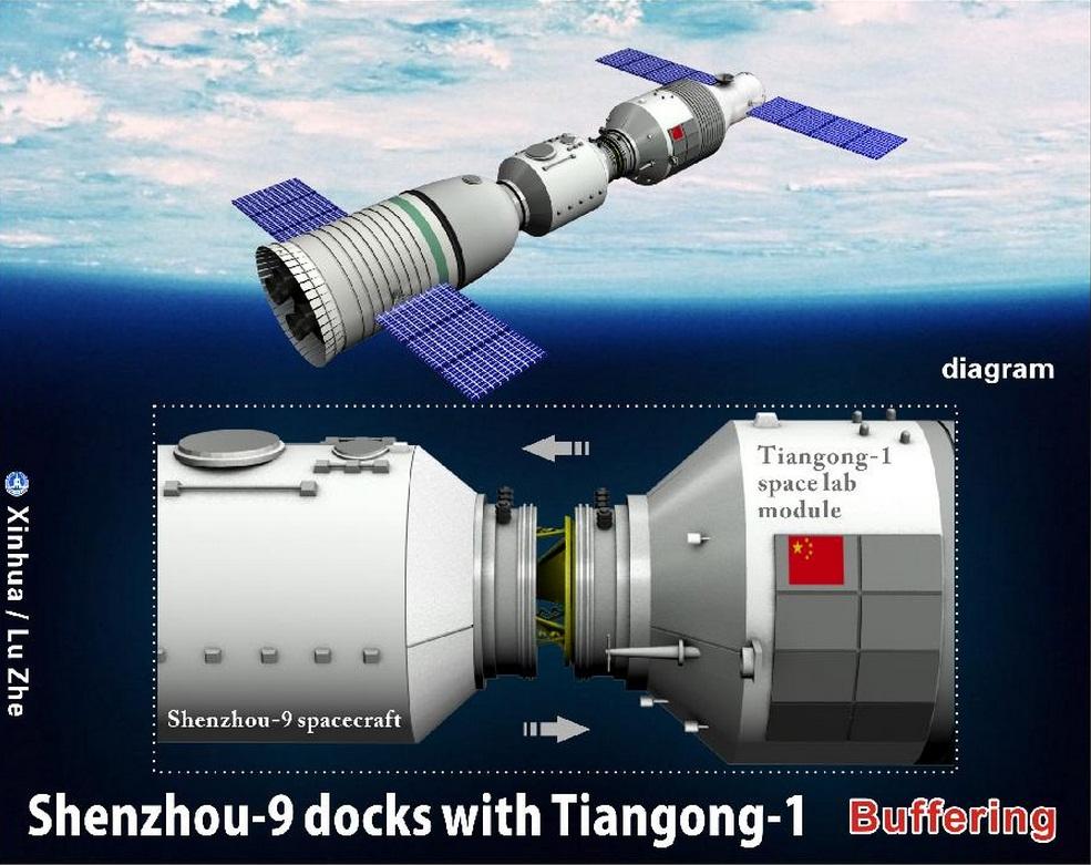 Тяньгун_4