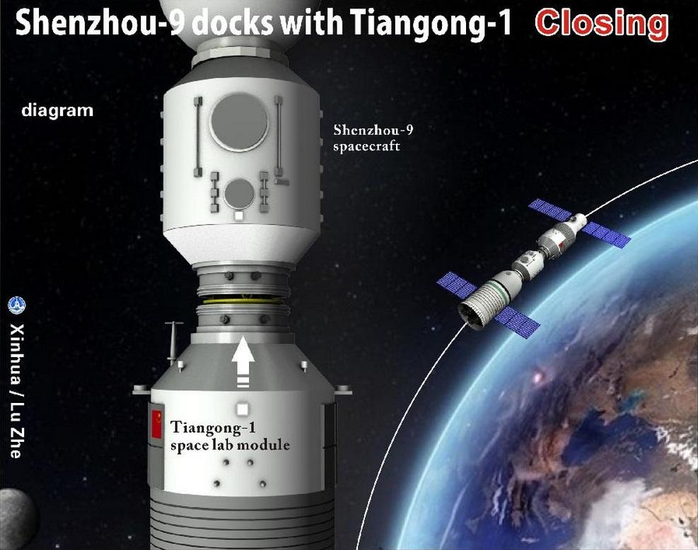 Тяньгун_5