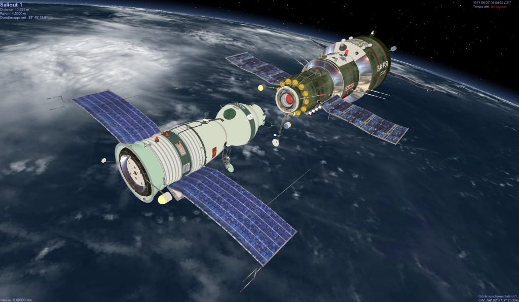 Орбитальные станции