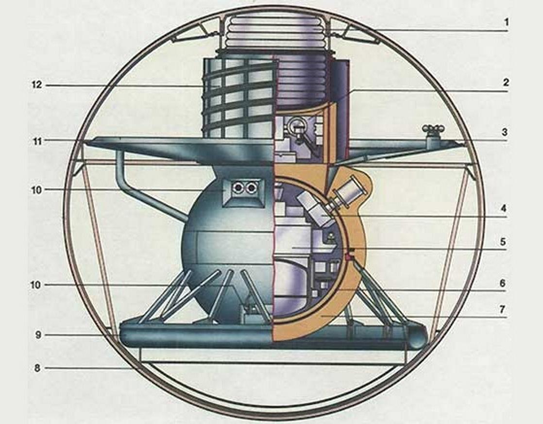 станция «Венера-13»